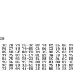 Складання програмрозгалужених алгоритмів мовою асемблер
