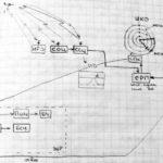 ЗРК: структура, етапи функціонування, класифікація